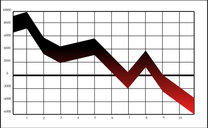 Negative Ranking-Faktoren, Teil 1: So vermeiden Sie eine Google-Abwertung